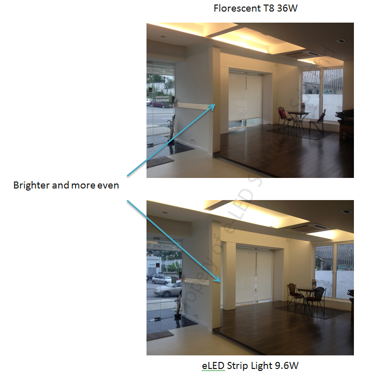 LED Projects - Hunter Douglas LED Strip Comparison