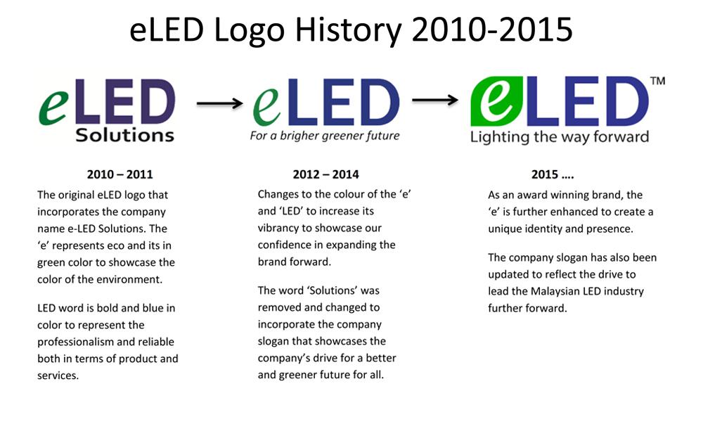 eLED Logo History 2010-2015-2