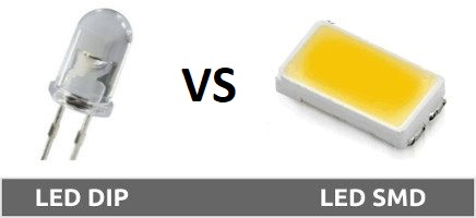 Guide to LED – In depth analysis into competitor LED bulbs