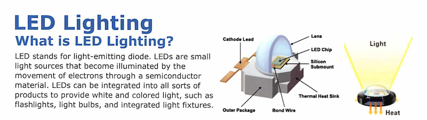 What_Is_LED