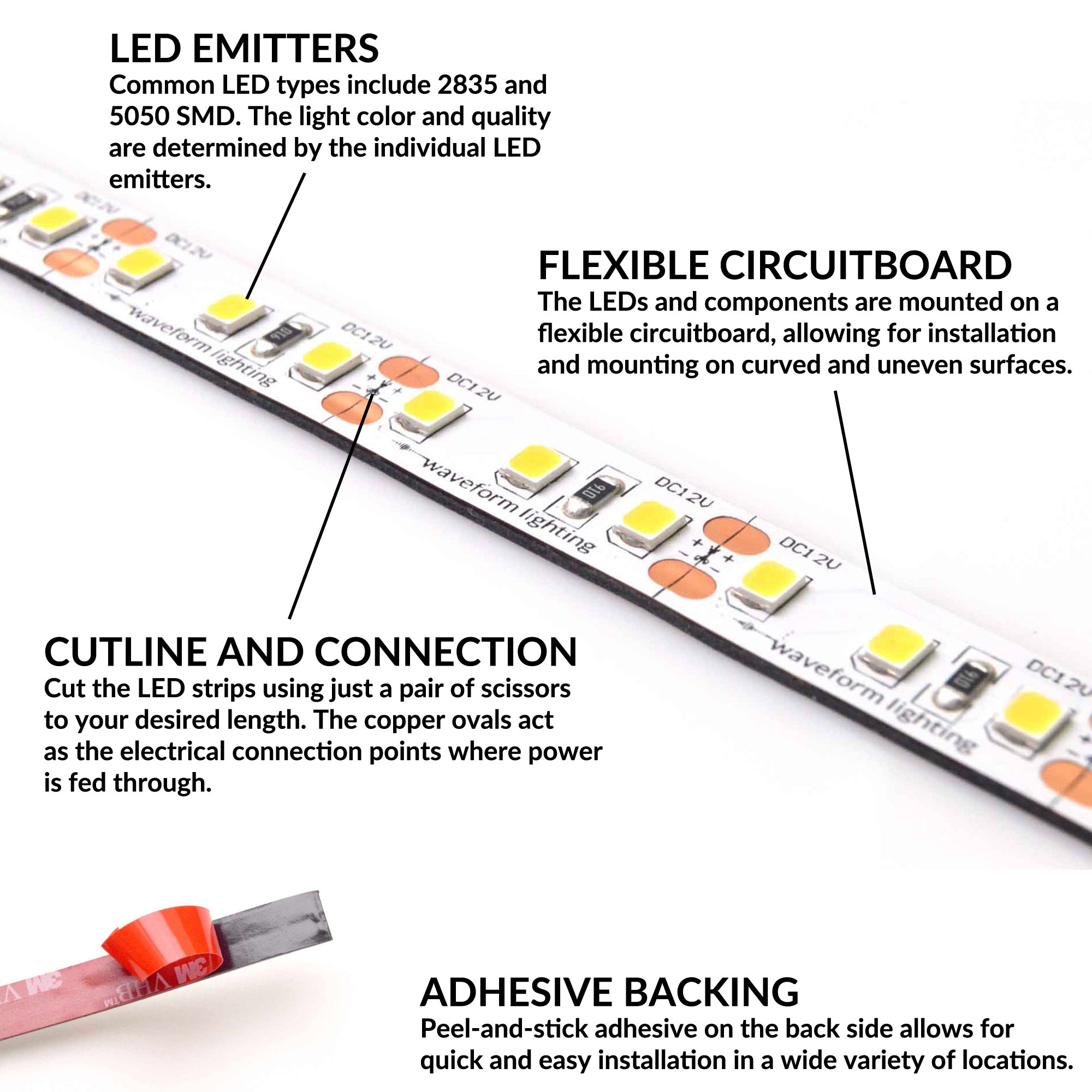 led-strip-anatomy